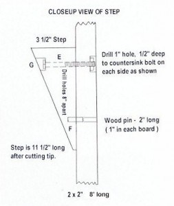 diy stilts