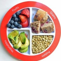 actual myplate