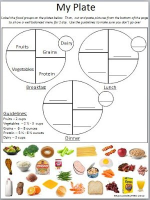 Printables My Plate Worksheets 5 worksheets my plate activity